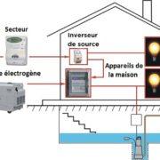 Comment brancher un groupe electrogene portable maison